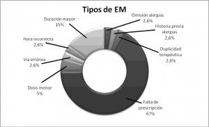 figura1.