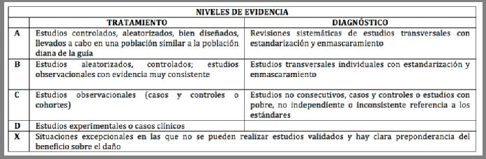 Tabla 1.
