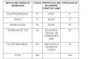 AC2014126-ARTICULO ORIGINAL BREVE-TABLA1