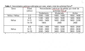 AC2015140-ARTICULO ESPECIAL-TABLA 1